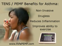 TENS Therapy for Asthma